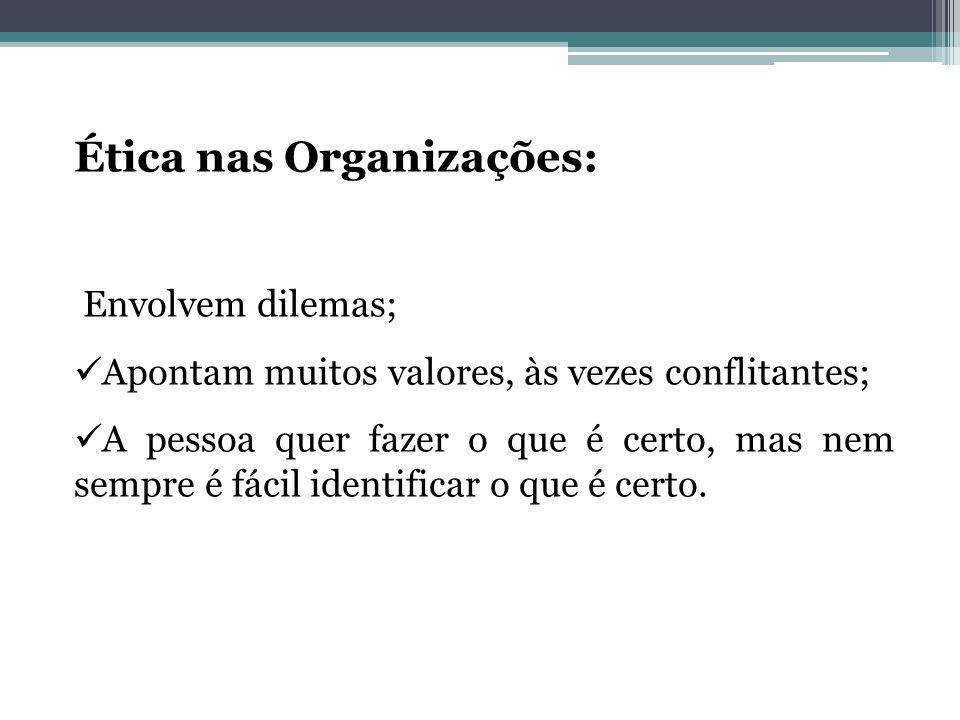 Ética nas Organizações:
