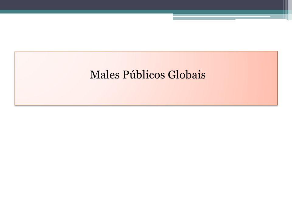 Males Públicos Globais