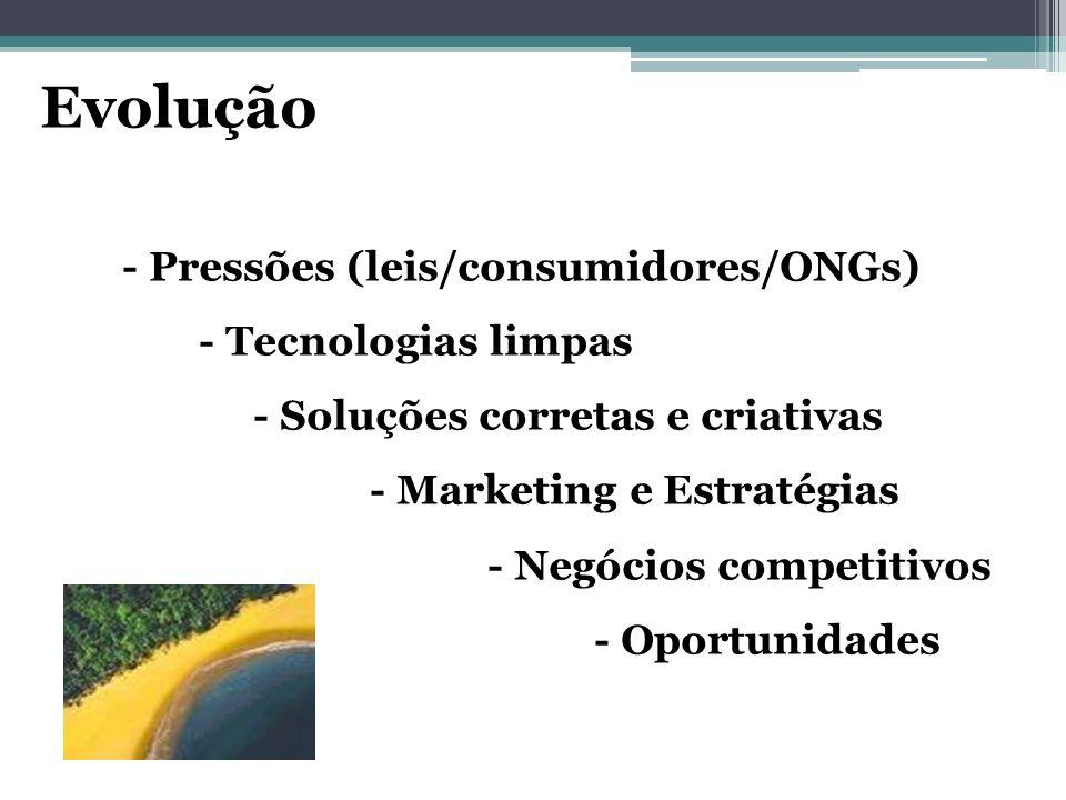 - Pressões (leis/consumidores/ONGs)