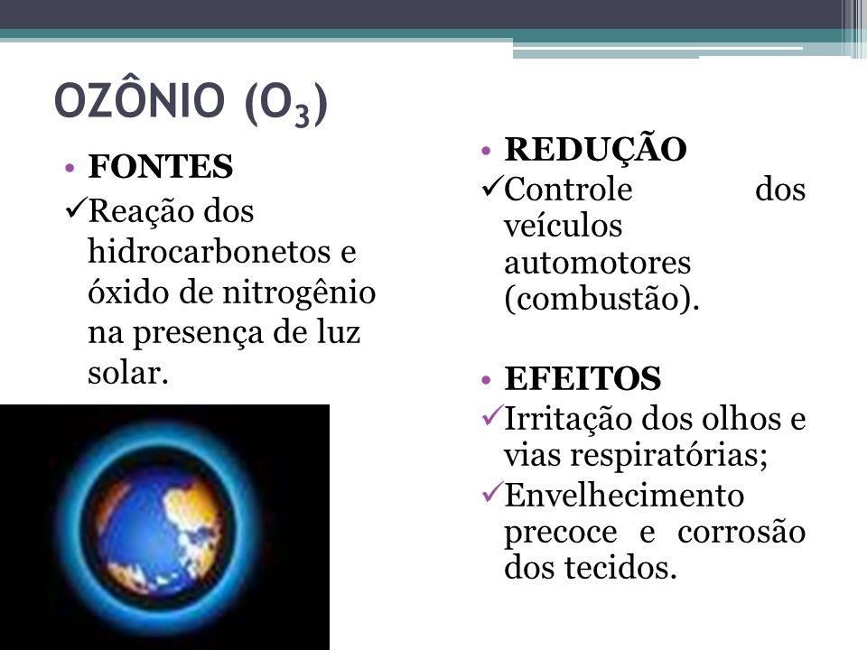 OZÔNIO (O3) REDUÇÃO FONTES
