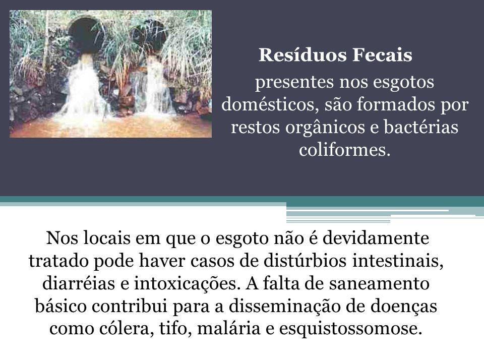 Resíduos Fecaispresentes nos esgotos domésticos, são formados por restos orgânicos e bactérias coliformes.