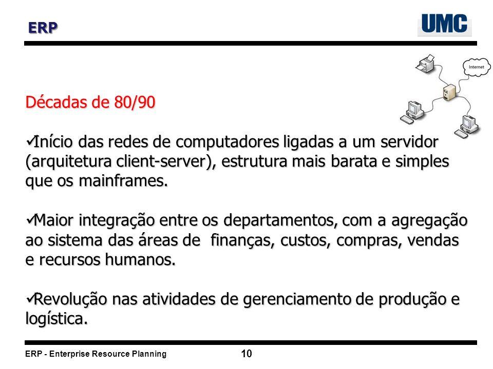 Revolução nas atividades de gerenciamento de produção e logística.