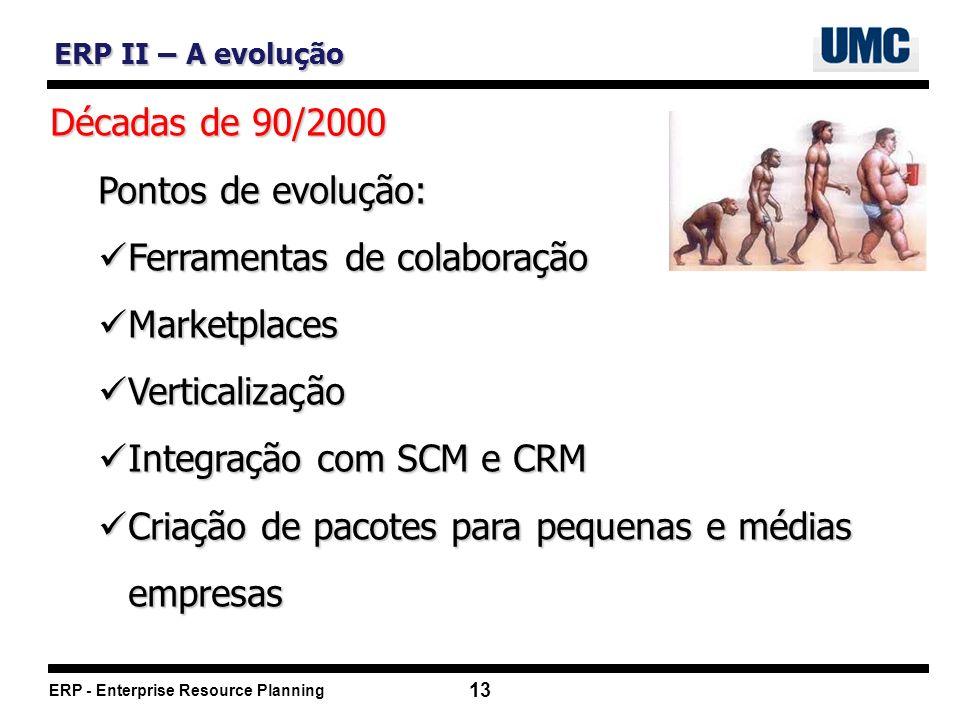 Ferramentas de colaboração Marketplaces Verticalização