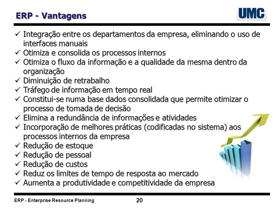 ERP - Vantagens Integração entre os departamentos da empresa, eliminando o uso de interfaces manuais.