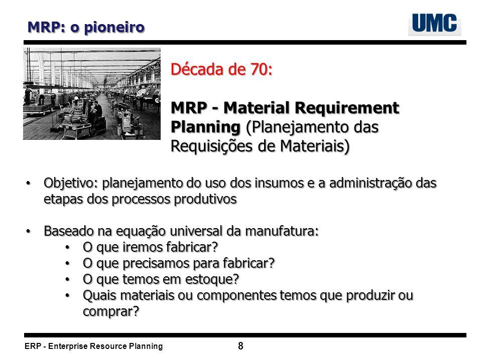 MRP: o pioneiro Década de 70: MRP - Material Requirement Planning (Planejamento das Requisições de Materiais)