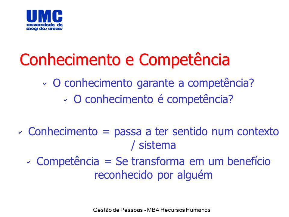 Conhecimento e Competência