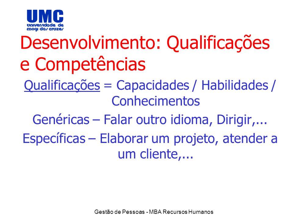 Desenvolvimento: Qualificações e Competências