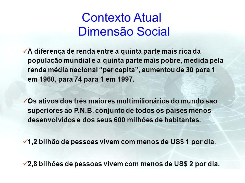 Contexto Atual Dimensão Social