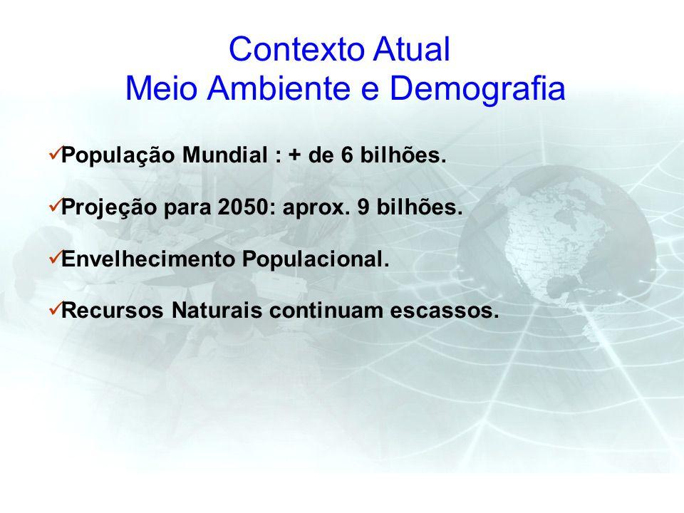 Contexto Atual Meio Ambiente e Demografia