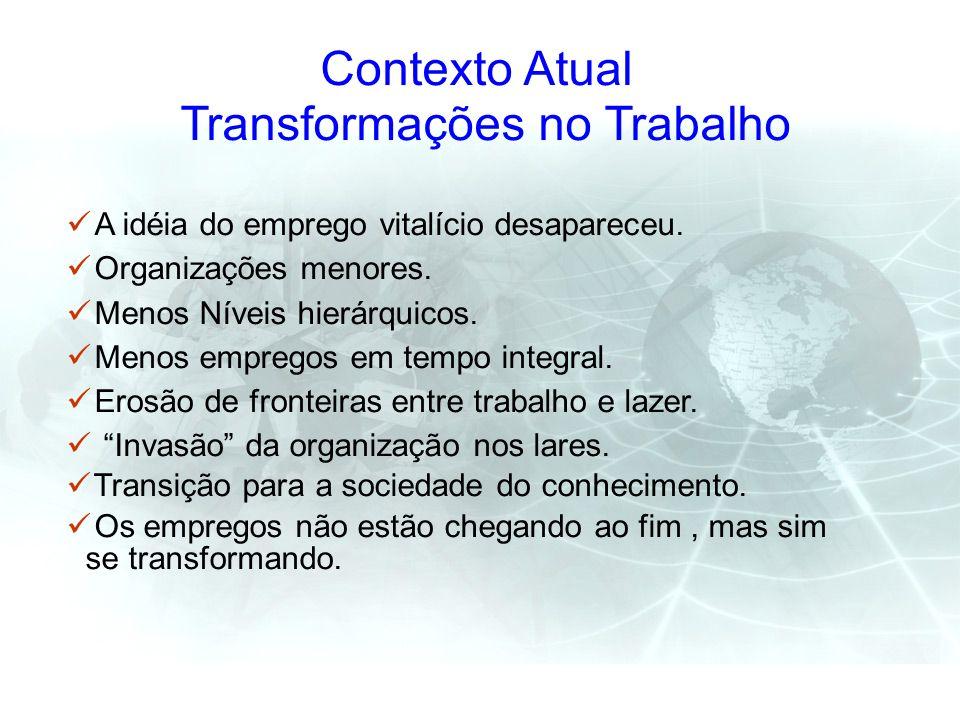 Contexto Atual Transformações no Trabalho