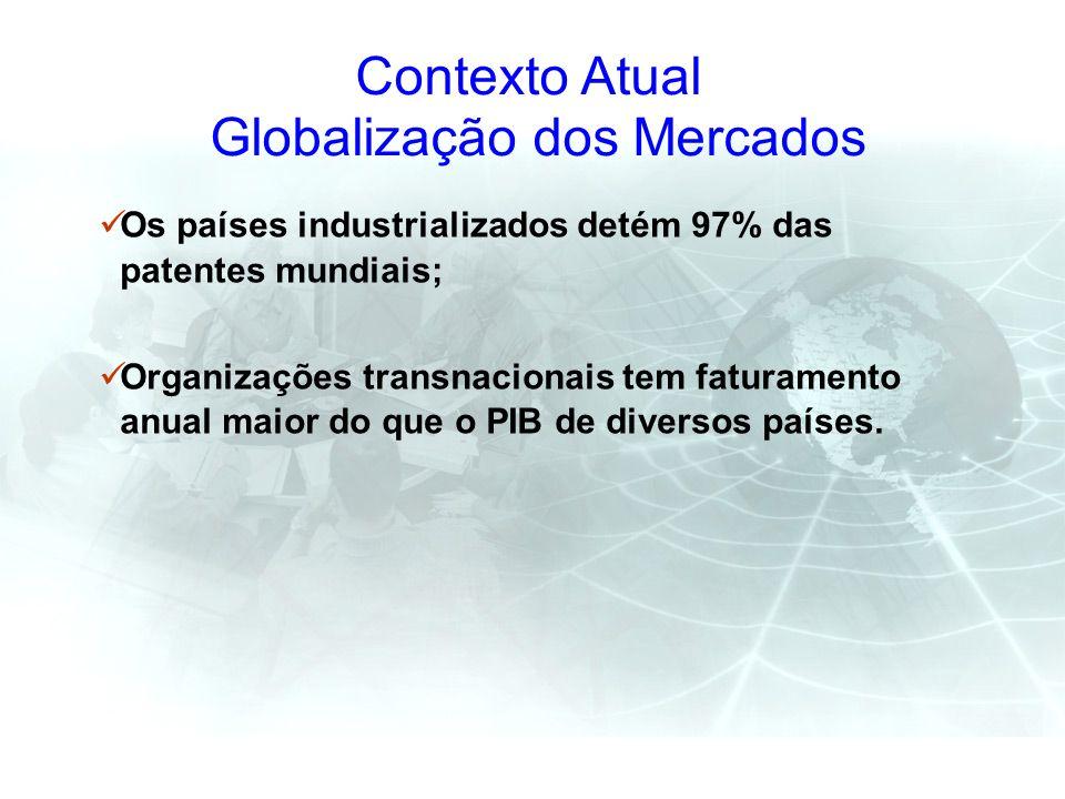 Contexto Atual Globalização dos Mercados
