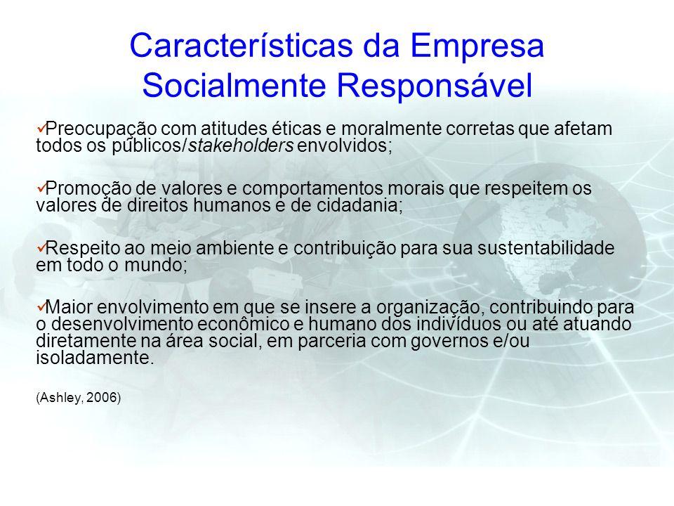 Características da Empresa Socialmente Responsável