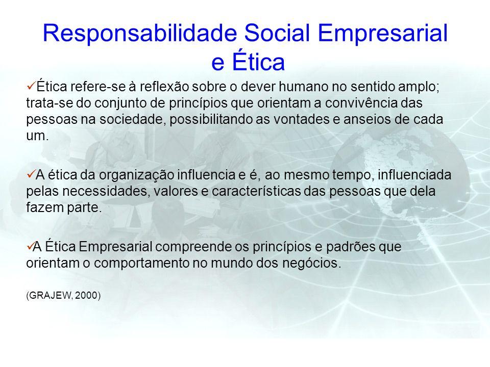Responsabilidade Social Empresarial e Ética