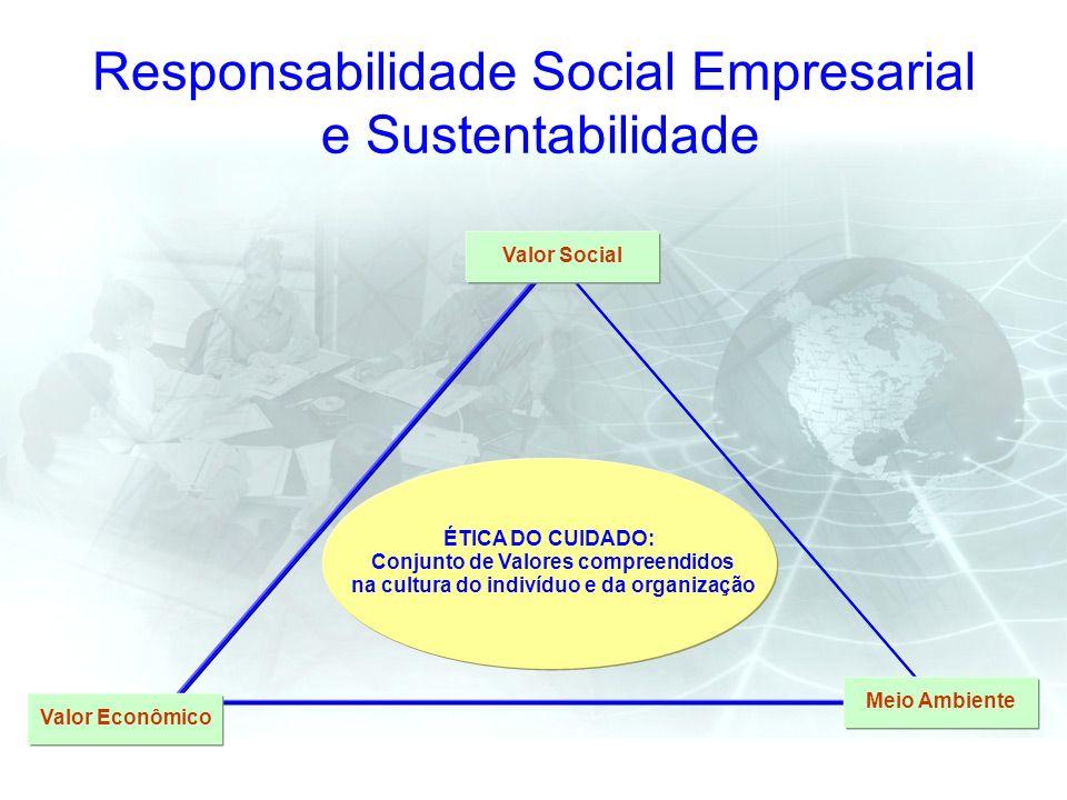 Responsabilidade Social Empresarial e Sustentabilidade