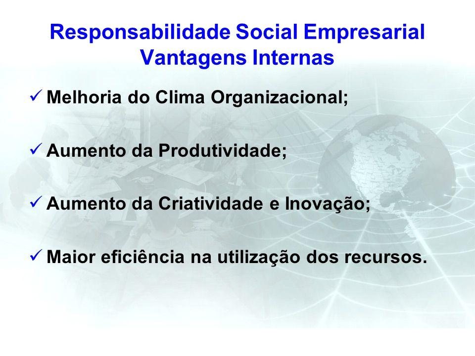 Responsabilidade Social Empresarial Vantagens Internas