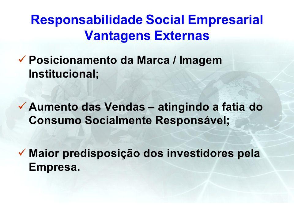 Responsabilidade Social Empresarial Vantagens Externas