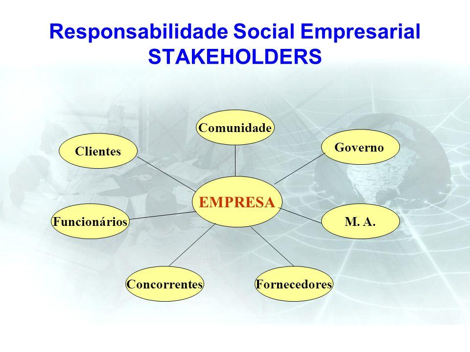 Responsabilidade Social Empresarial STAKEHOLDERS