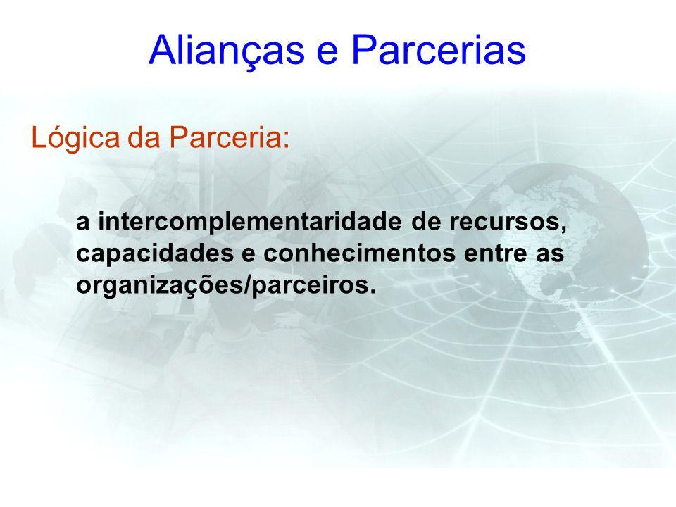 Alianças e Parcerias Lógica da Parceria: