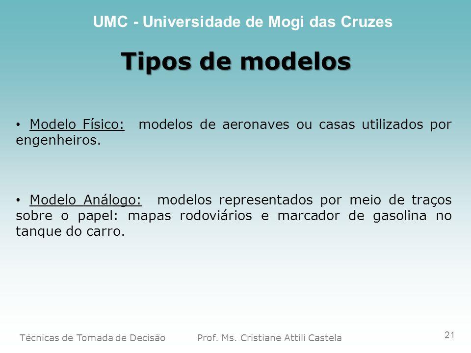 Tipos de modelos Modelo Físico: modelos de aeronaves ou casas utilizados por engenheiros.