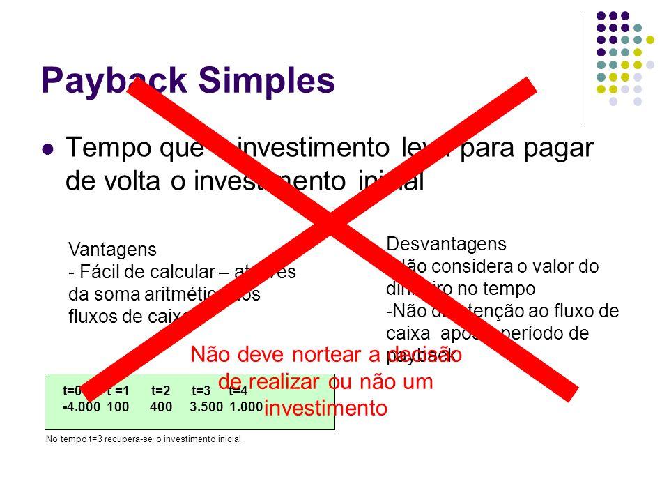 Payback Simples Não deve nortear a decisão. de realizar ou não um investimento.