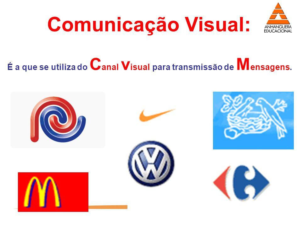 É a que se utiliza do Canal visual para transmissão de Mensagens.