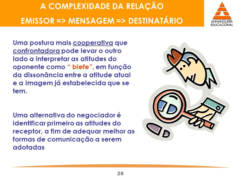 A COMPLEXIDADE DA RELAÇÃO EMISSOR => MENSAGEM => DESTINATÁRIO