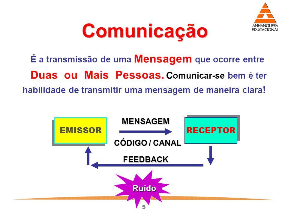 É a transmissão de uma Mensagem que ocorre entre