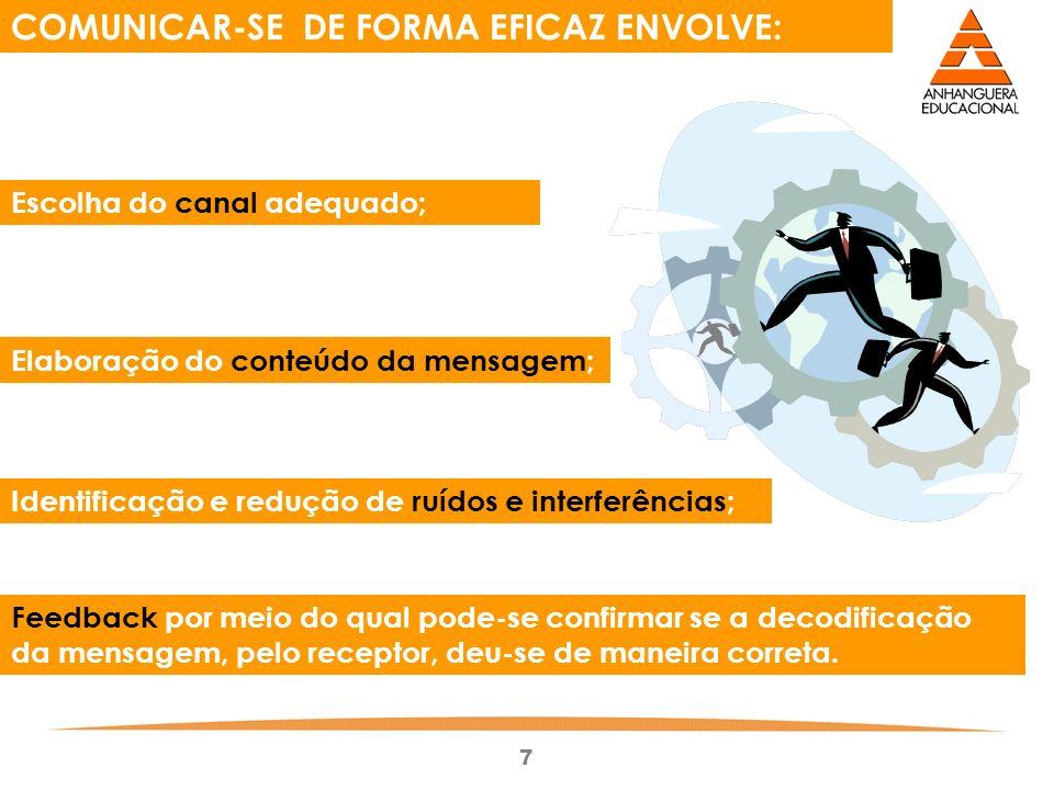 COMUNICAR-SE DE FORMA EFICAZ ENVOLVE: