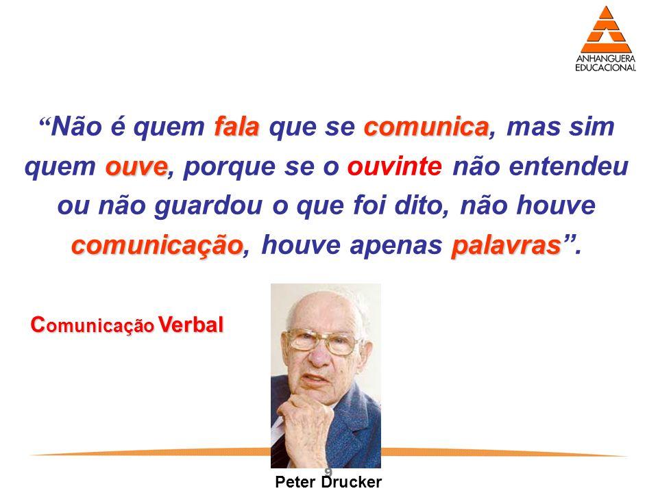 Não é quem fala que se comunica, mas sim quem ouve, porque se o ouvinte não entendeu ou não guardou o que foi dito, não houve comunicação, houve apenas palavras .