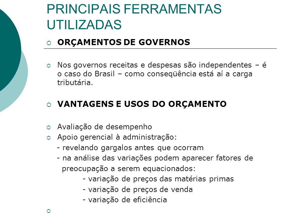 PRINCIPAIS FERRAMENTAS UTILIZADAS