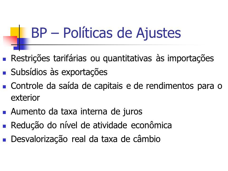 BP – Políticas de Ajustes
