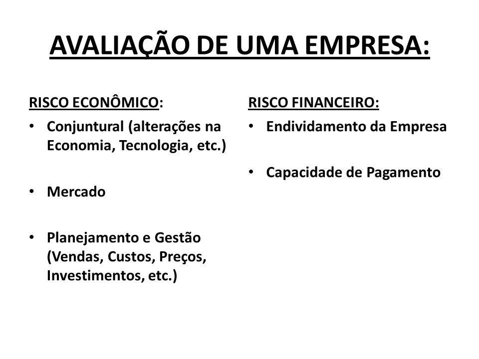 AVALIAÇÃO DE UMA EMPRESA: