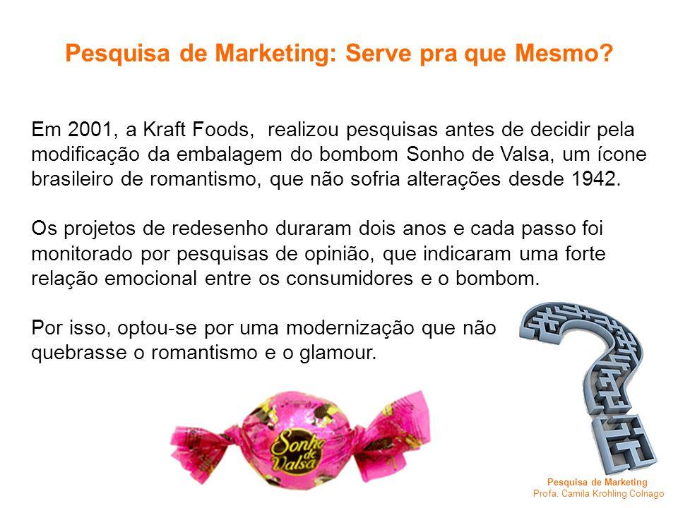 Pesquisa de Marketing: Serve pra que Mesmo