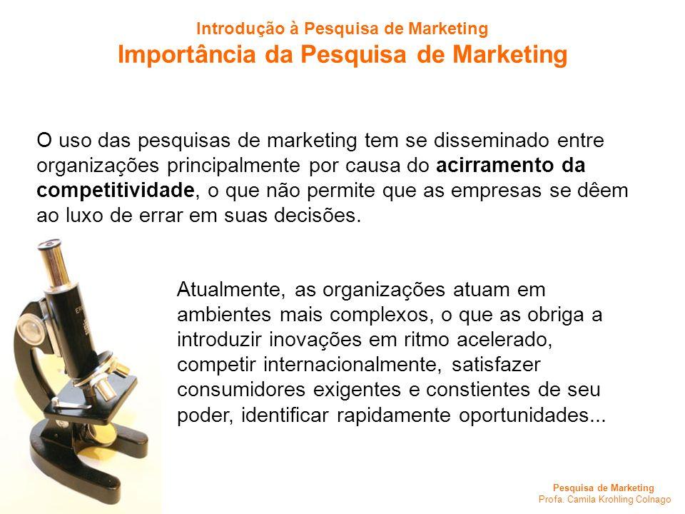 Importância da Pesquisa de Marketing