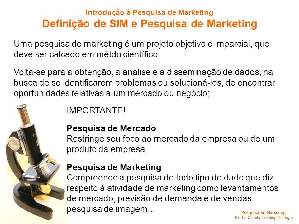 Definição de SIM e Pesquisa de Marketing