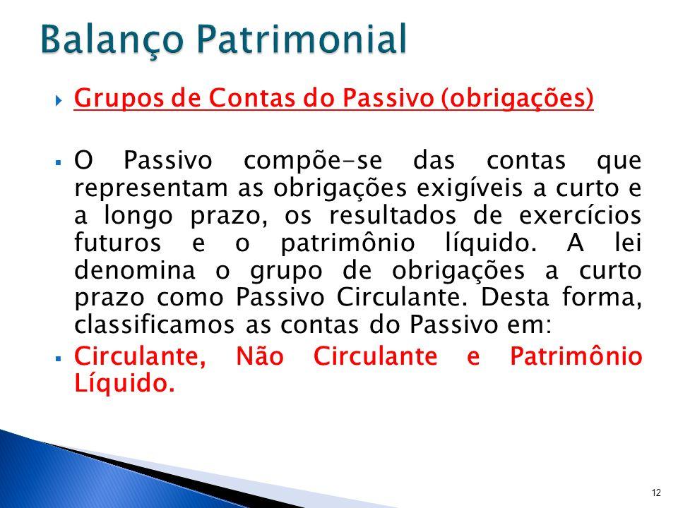 Balanço Patrimonial Grupos de Contas do Passivo (obrigações)