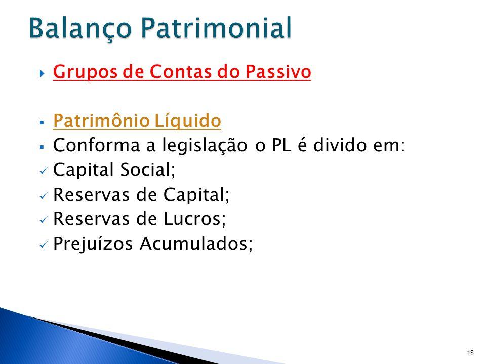 Balanço Patrimonial Grupos de Contas do Passivo Patrimônio Líquido