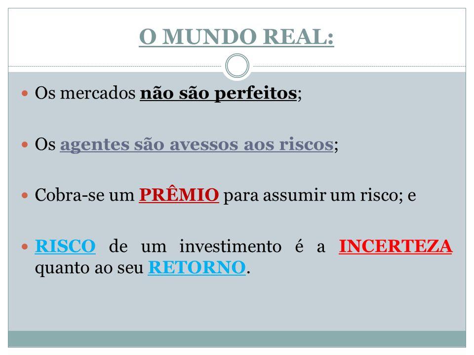 O MUNDO REAL: Os mercados não são perfeitos;