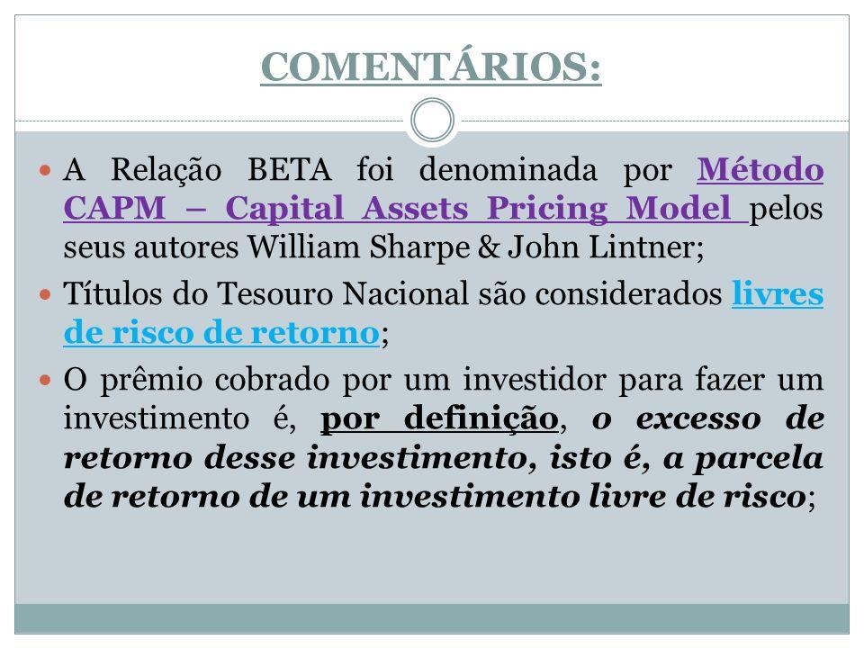COMENTÁRIOS: A Relação BETA foi denominada por Método CAPM – Capital Assets Pricing Model pelos seus autores William Sharpe & John Lintner;