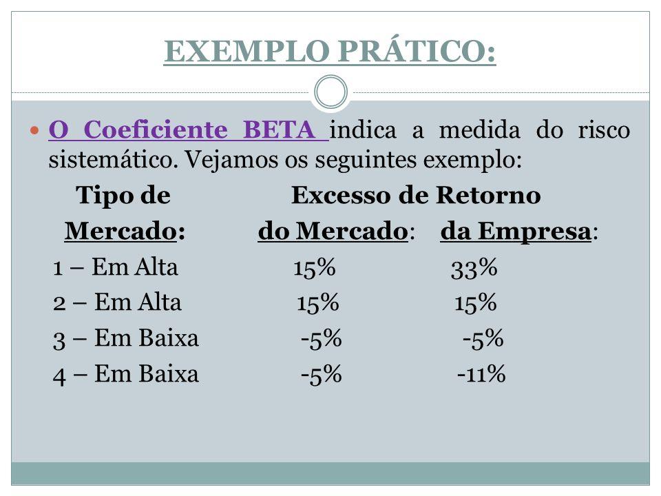 EXEMPLO PRÁTICO: O Coeficiente BETA indica a medida do risco sistemático. Vejamos os seguintes exemplo: