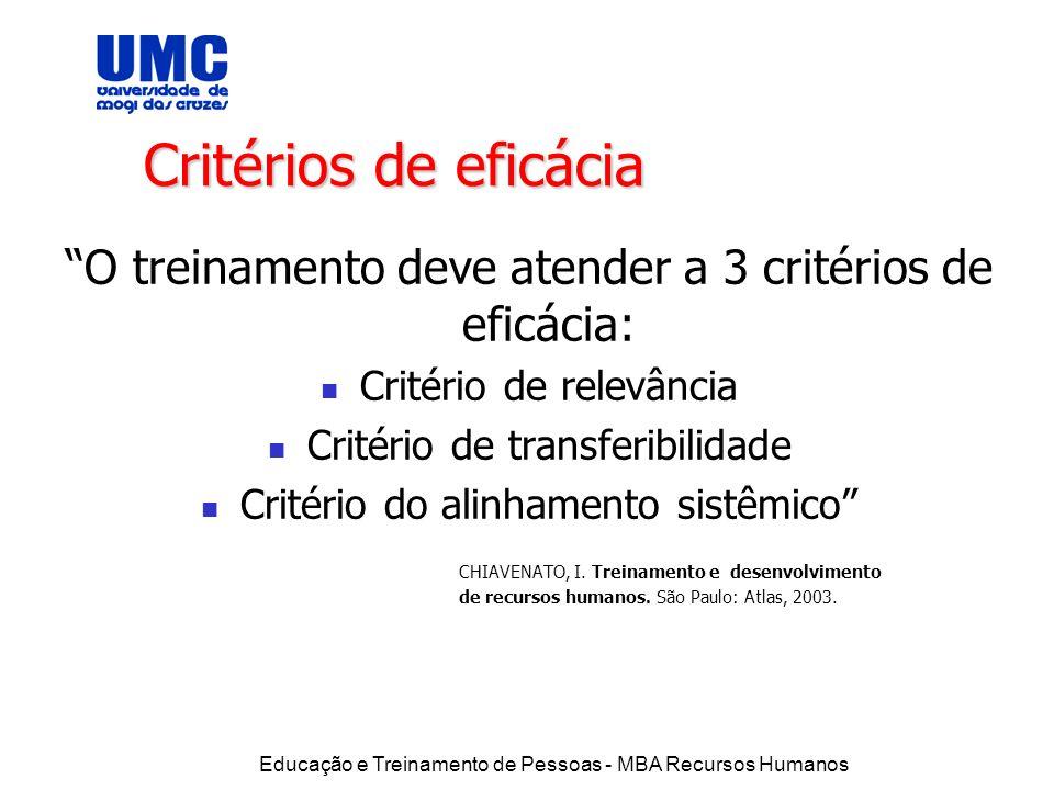 Critérios de eficácia O treinamento deve atender a 3 critérios de eficácia: Critério de relevância.