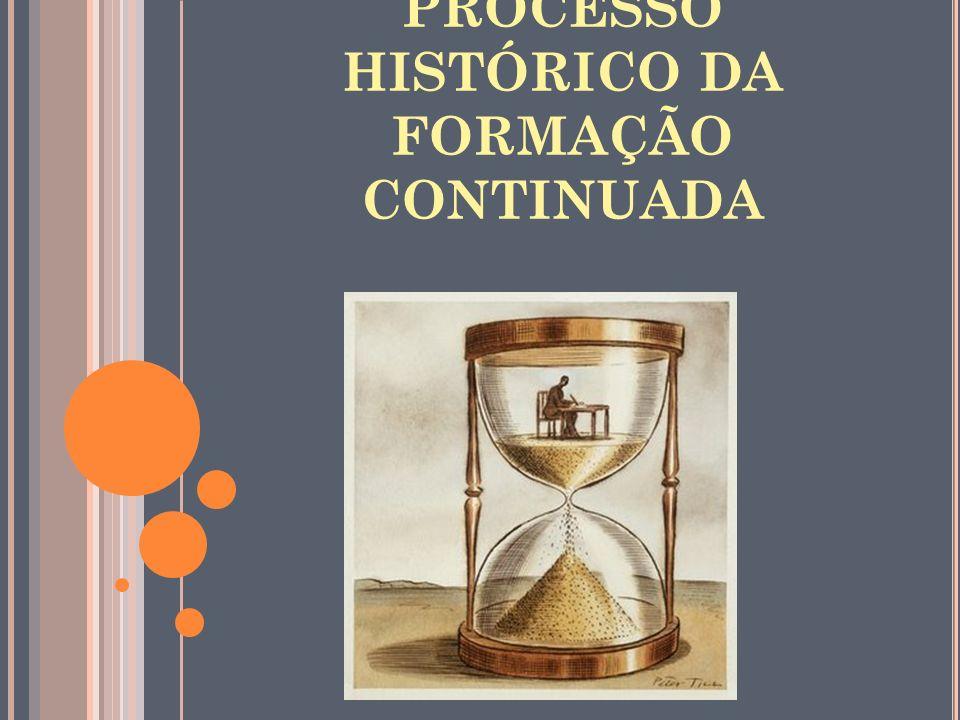 PROCESSO HISTÓRICO DA FORMAÇÃO CONTINUADA