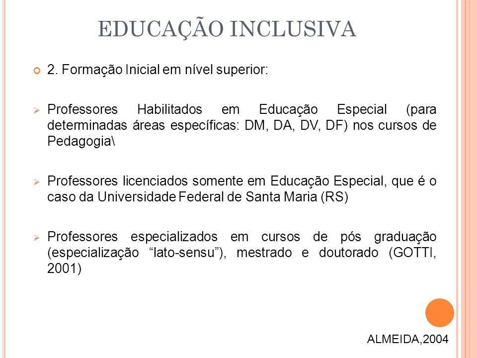 EDUCAÇÃO INCLUSIVA 2. Formação Inicial em nível superior:
