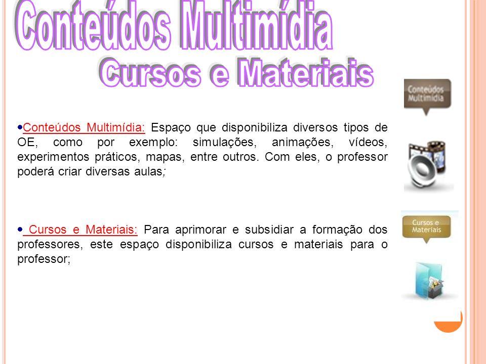 Conteúdos Multimídia Cursos e Materiais