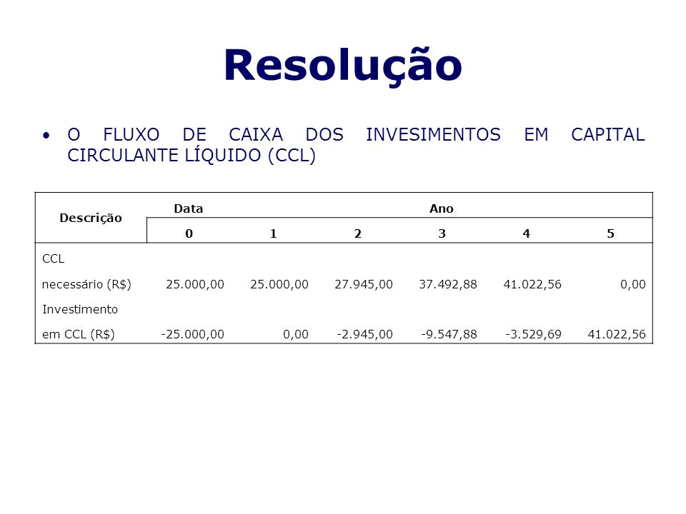 Resolução O FLUXO DE CAIXA DOS INVESIMENTOS EM CAPITAL CIRCULANTE LÍQUIDO (CCL) Descrição. Data. Ano.