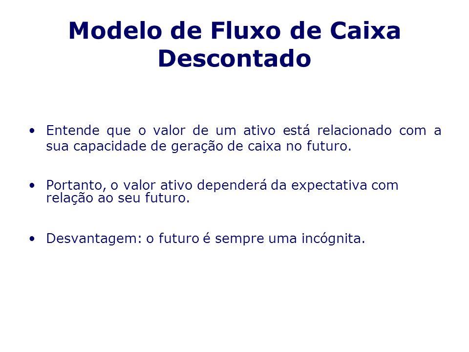 Modelo de Fluxo de Caixa Descontado