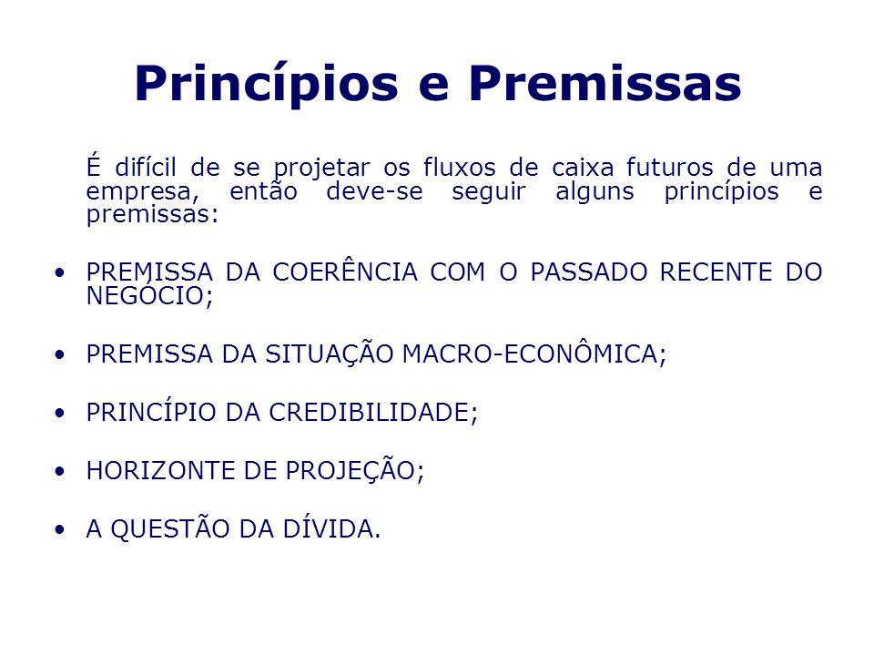 Princípios e Premissas