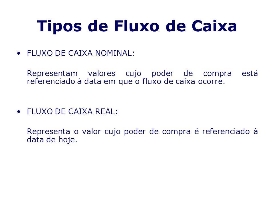 Tipos de Fluxo de Caixa FLUXO DE CAIXA NOMINAL: