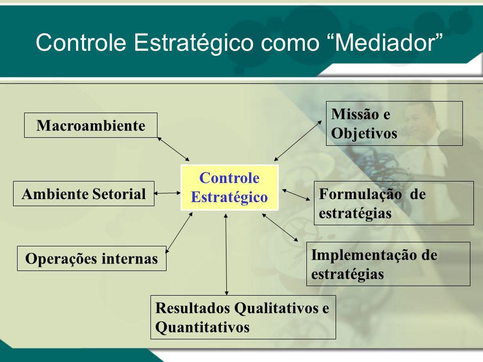 Controle Estratégico como Mediador