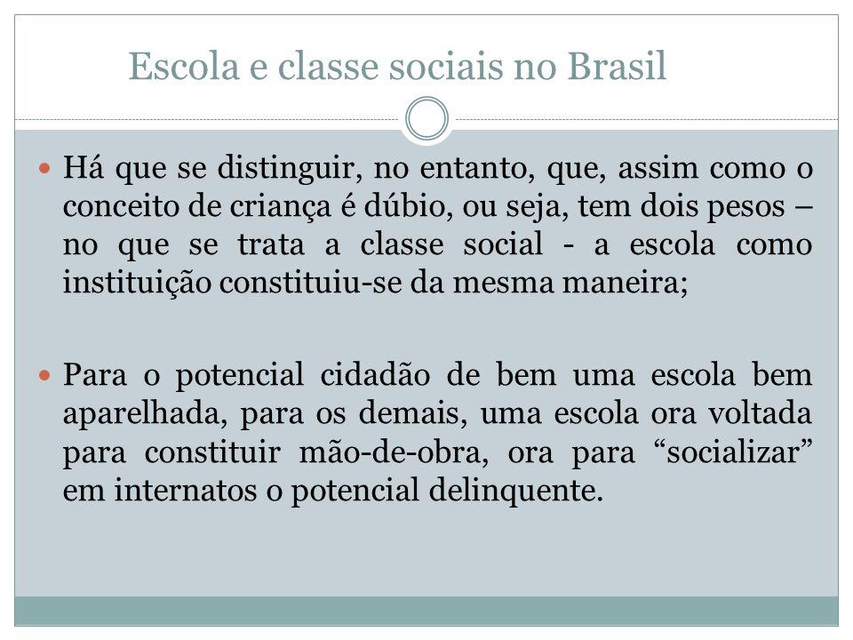 Escola e classe sociais no Brasil